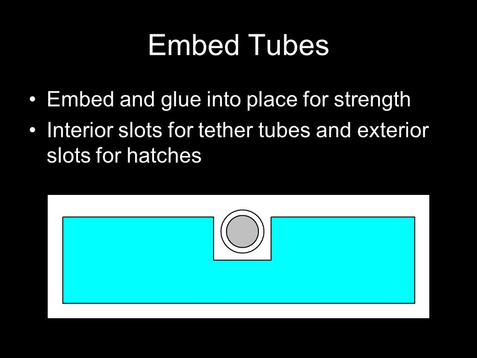 Embed Tubes Embed and glue into place for strength Interior slots for tether tubes and exterior slots for hatches