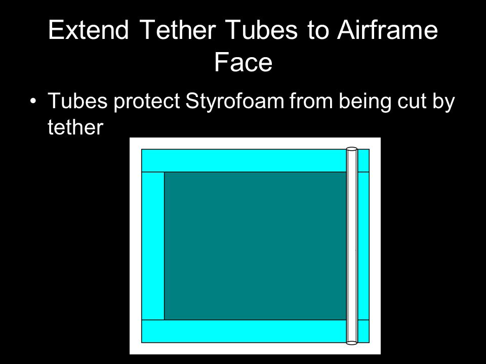 Extend Tether Tubes to Airframe Face Tubes protect Styrofoam from being cut by tether