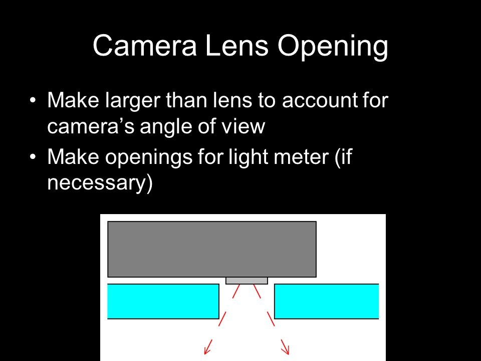 Camera Lens Opening Make larger than lens to account for camera's angle of view Make openings for light meter (if necessary)
