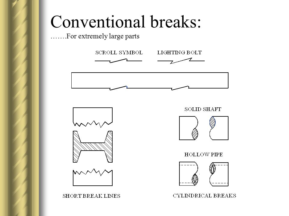 Conventional breaks: …….For extremely large parts