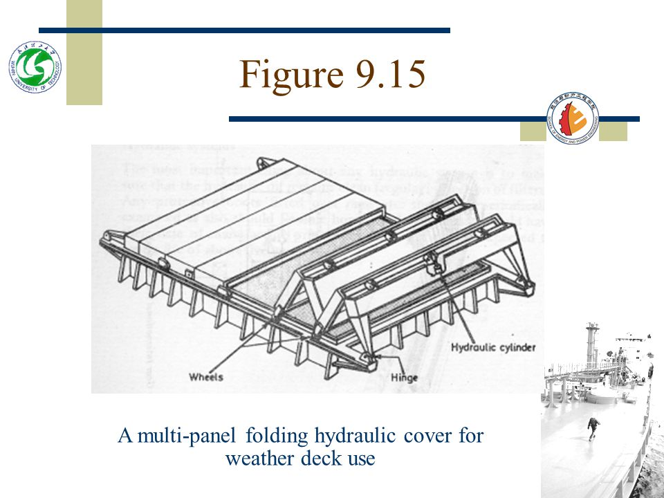 Folding covers  These may be wire operated or hydraulically operated.  A multipanel end-folding hydraulic cover is shown in Figure 9.15, while Figur