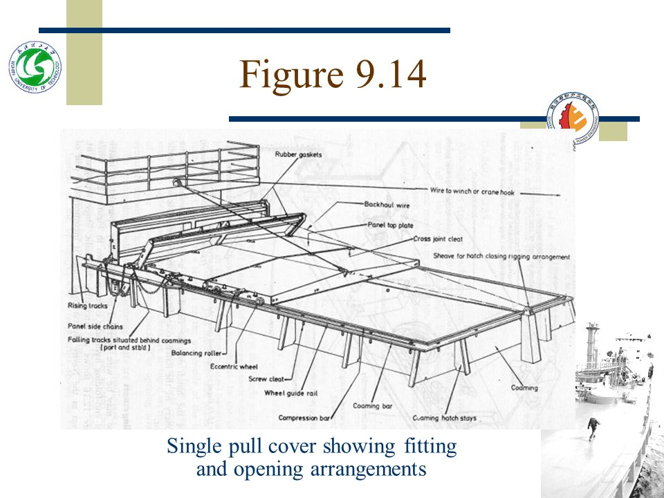 Figure 9.13 Detail of single-pull cover showing scaling arrangement and jacking system