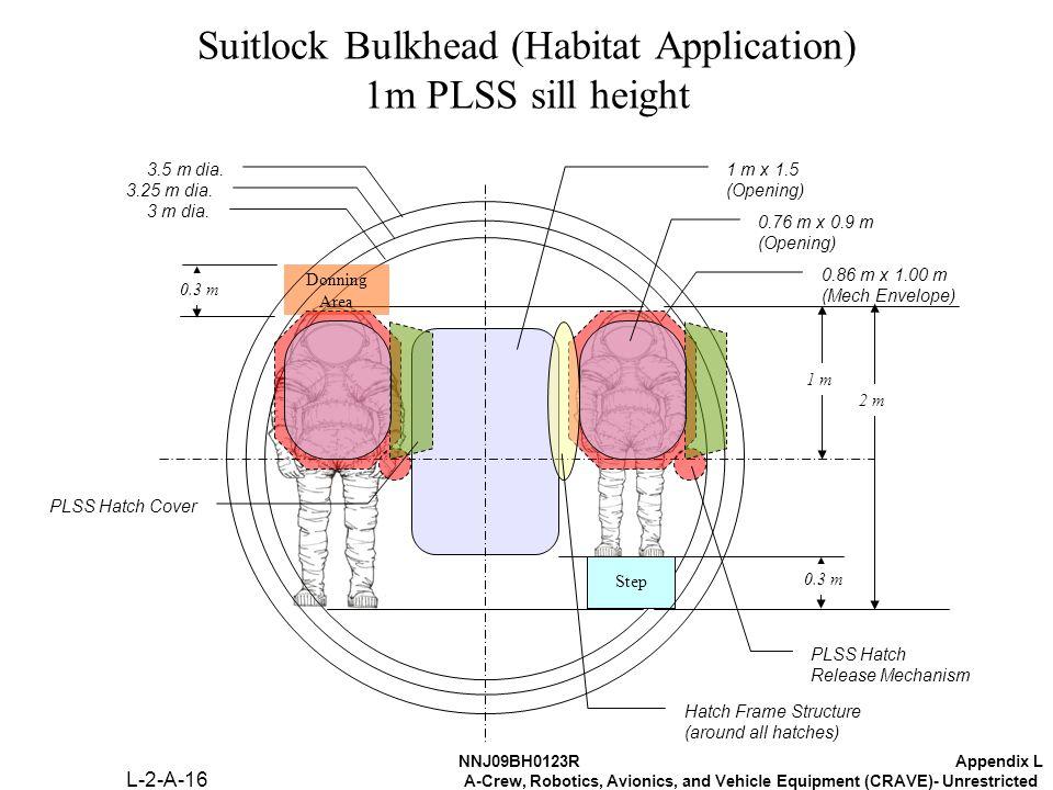 NNJ09BH0123RAppendix L A-Crew, Robotics, Avionics, and Vehicle Equipment (CRAVE)- Unrestricted Suitlock Bulkhead (Habitat Application) 1m PLSS sill height 1 m 2 m 0.3 m Donning Area 0.86 m x 1.00 m (Mech Envelope) 1 m x 1.5 (Opening) 0.3 m 3 m dia.
