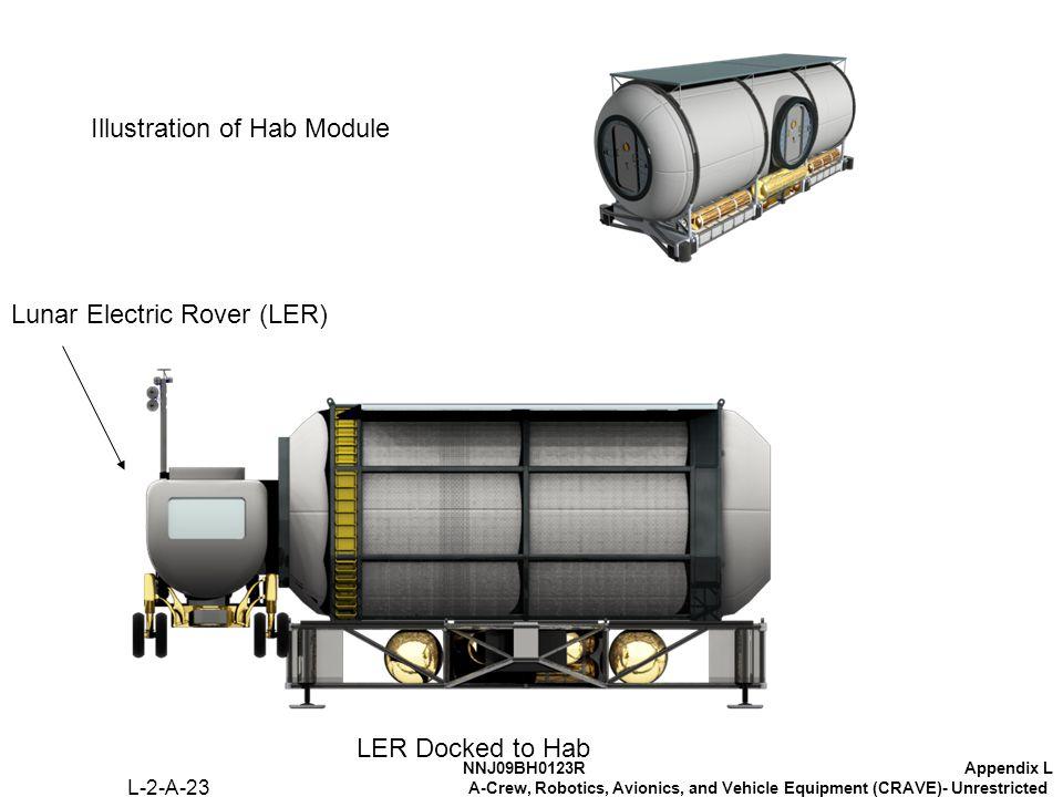 NNJ09BH0123RAppendix L A-Crew, Robotics, Avionics, and Vehicle Equipment (CRAVE)- Unrestricted Illustration of Hab Module LER Docked to Hab Lunar Electric Rover (LER) L-2-A-23