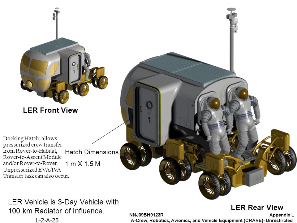 NNJ09BH0123RAppendix L A-Crew, Robotics, Avionics, and Vehicle Equipment (CRAVE)- Unrestricted LER Rear View LER Vehicle is 3-Day Vehicle with 100 km Radiator of Influence.