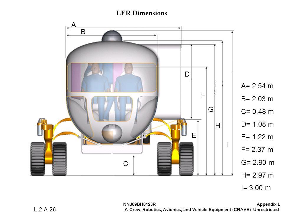 NNJ09BH0123RAppendix L A-Crew, Robotics, Avionics, and Vehicle Equipment (CRAVE)- Unrestricted L-2-A-26 LER Dimensions A= 2.54 m B= 2.03 m C= 0.48 m D= 1.08 m E= 1.22 m F= 2.37 m G= 2.90 m H= 2.97 m I= 3.00 m A B F E D C H G I