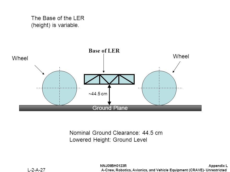 NNJ09BH0123RAppendix L A-Crew, Robotics, Avionics, and Vehicle Equipment (CRAVE)- Unrestricted ~44.5 cm Ground Plane Nominal Ground Clearance: 44.5 cm Lowered Height: Ground Level Base of LER Wheel The Base of the LER (height) is variable.