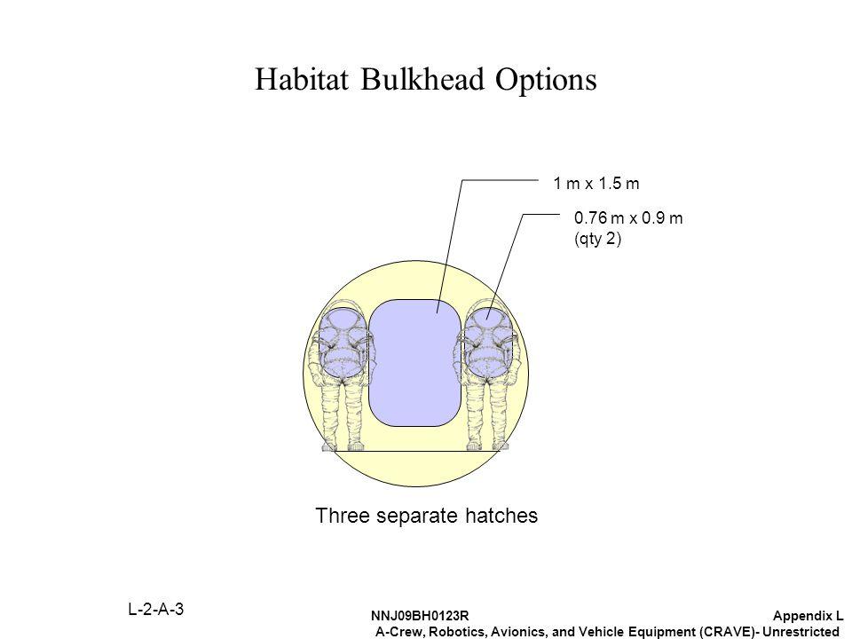 NNJ09BH0123RAppendix L A-Crew, Robotics, Avionics, and Vehicle Equipment (CRAVE)- Unrestricted Habitat Bulkhead Options Dust Curtain Hatch Three separate hatches 1 m x 1.5 m 0.76 m x 0.9 m (qty 2) L-2-A-3