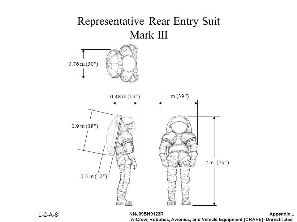 NNJ09BH0123RAppendix L A-Crew, Robotics, Avionics, and Vehicle Equipment (CRAVE)- Unrestricted Representative Rear Entry Suit Mark III L-2-A-8