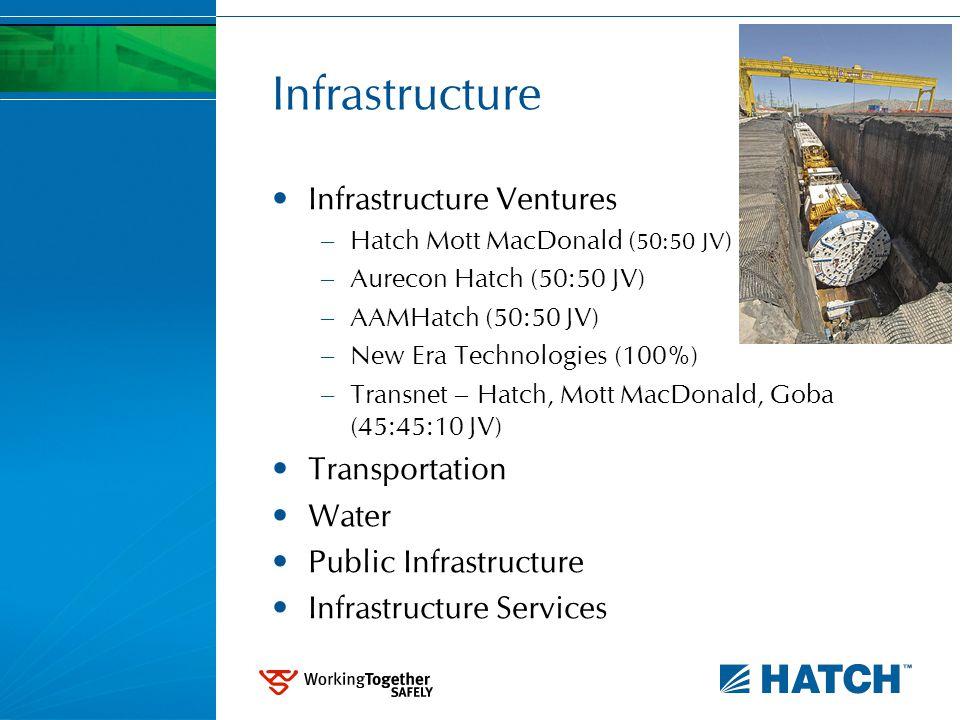 Infrastructure Infrastructure Ventures – Hatch Mott MacDonald ( 50:50 JV ) – Aurecon Hatch (50:50 JV) – AAMHatch (50:50 JV) – New Era Technologies (100%) – Transnet – Hatch, Mott MacDonald, Goba (45:45:10 JV) Transportation Water Public Infrastructure Infrastructure Services