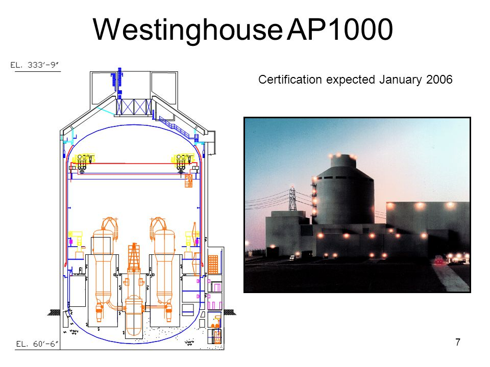 7 Westinghouse AP1000 Certification expected January 2006