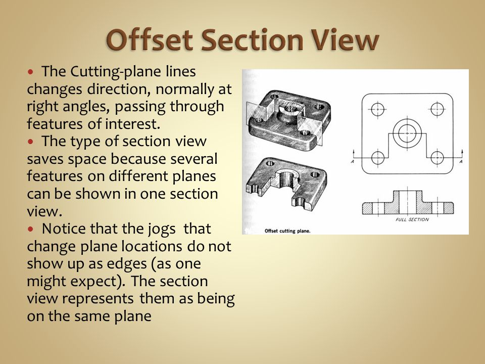 The Cutting-plane lines changes direction, normally at right angles, passing through features of interest.