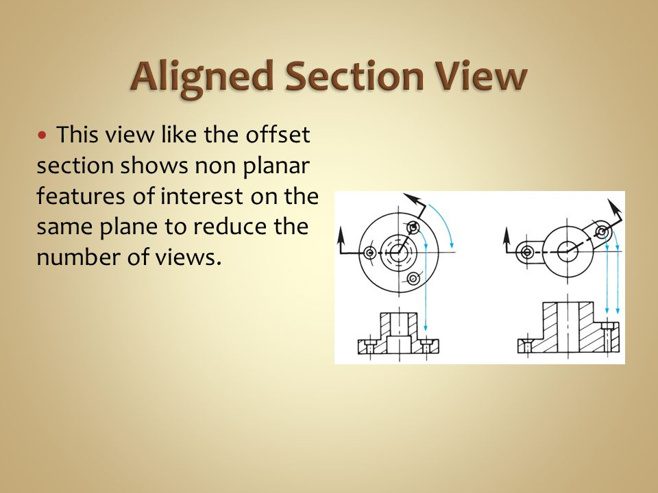 This view like the offset section shows non planar features of interest on the same plane to reduce the number of views.