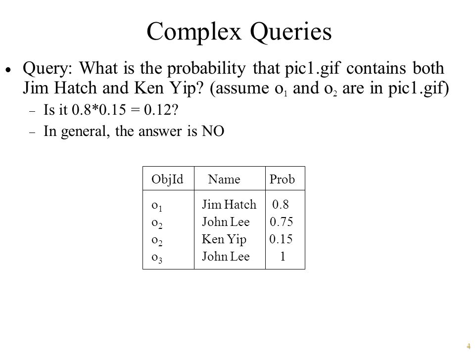 4 Complex Queries  Query: What is the probability that pic1.gif contains both Jim Hatch and Ken Yip.