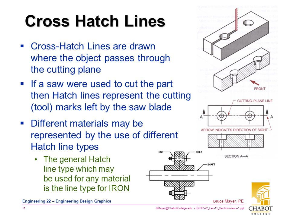 BMayer@ChabotCollege.edu ENGR-22_Lec-11_Section-Views-1.ppt 11 Bruce Mayer, PE Engineering 22 – Engineering Design Graphics Cross Hatch Lines  Cross-Hatch Lines are drawn where the object passes through the cutting plane  If a saw were used to cut the part then Hatch lines represent the cutting (tool) marks left by the saw blade  Different materials may be represented by the use of different Hatch line types The general Hatch line type which may be used for any material is the line type for IRON
