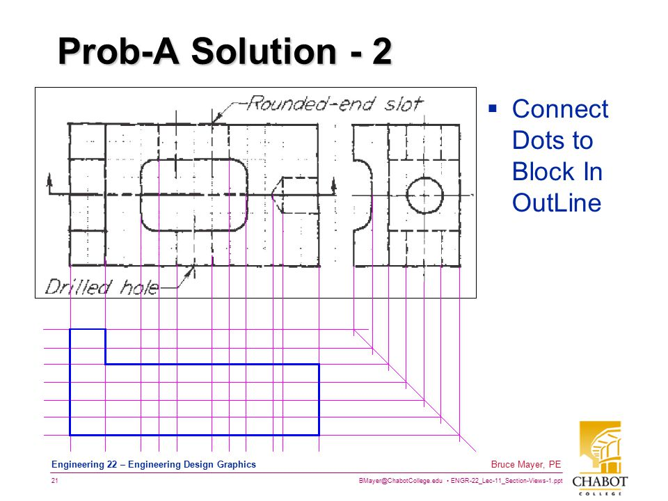 BMayer@ChabotCollege.edu ENGR-22_Lec-11_Section-Views-1.ppt 21 Bruce Mayer, PE Engineering 22 – Engineering Design Graphics Prob-A Solution - 2  Connect Dots to Block In OutLine