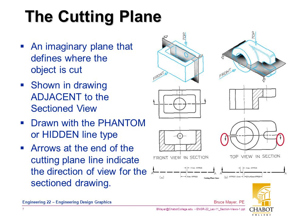 BMayer@ChabotCollege.edu ENGR-22_Lec-11_Section-Views-1.ppt 7 Bruce Mayer, PE Engineering 22 – Engineering Design Graphics The Cutting Plane  An imaginary plane that defines where the object is cut  Shown in drawing ADJACENT to the Sectioned View  Drawn with the PHANTOM or HIDDEN line type  Arrows at the end of the cutting plane line indicate the direction of view for the sectioned drawing.