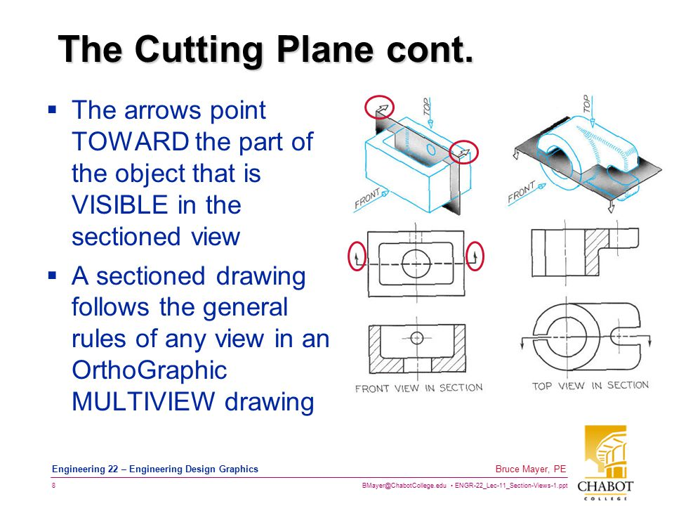 BMayer@ChabotCollege.edu ENGR-22_Lec-11_Section-Views-1.ppt 9 Bruce Mayer, PE Engineering 22 – Engineering Design Graphics Multiple Cutting Planes  Cutting planes may be labeled at their endpoints if multiple cutting plane lines are used  When using multiple cutting planes each sectioned drawing is drawn as if the other cutting plane lines do not exist  The cutting plane line takes precedence over center lines  Cutting planes may by omitted when their location is obvious