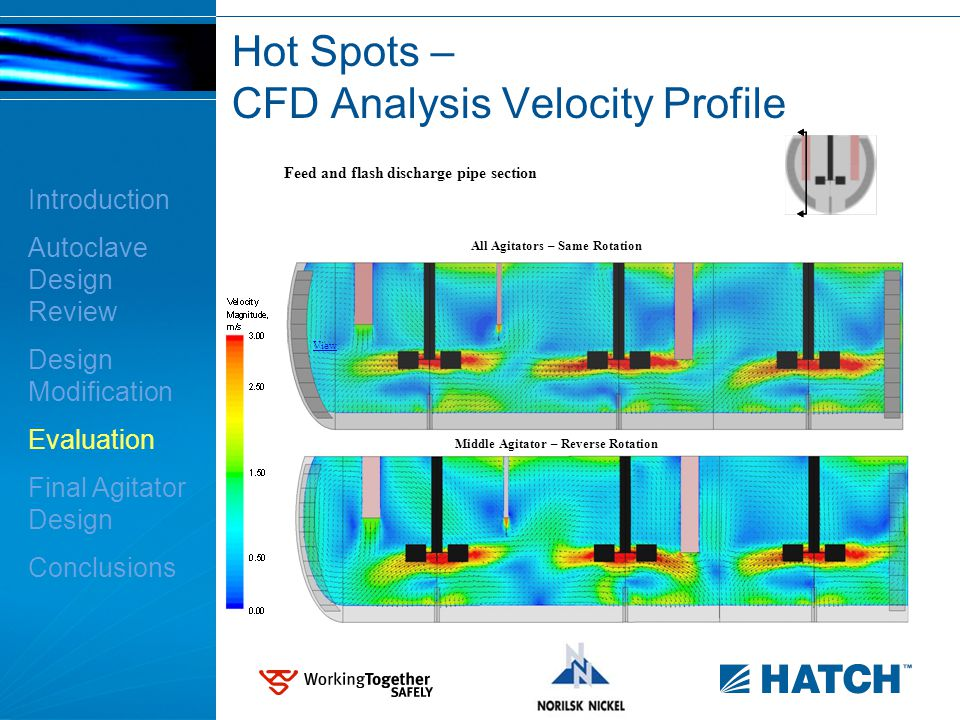 Hot Spots – CFD Analysis Velocity Profile View All Agitators – Same Rotation Middle Agitator – Reverse Rotation Feed and flash discharge pipe section Introduction Autoclave Design Review Design Modification Evaluation Final Agitator Design Conclusions