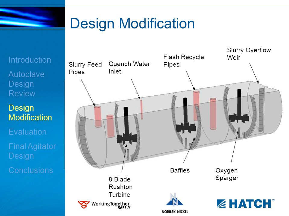 Design Modification Introduction Autoclave Design Review Design Modification Evaluation Final Agitator Design Conclusions Slurry Feed Pipes Quench Water Inlet Flash Recycle Pipes Slurry Overflow Weir 8 Blade Rushton Turbine BafflesOxygen Sparger