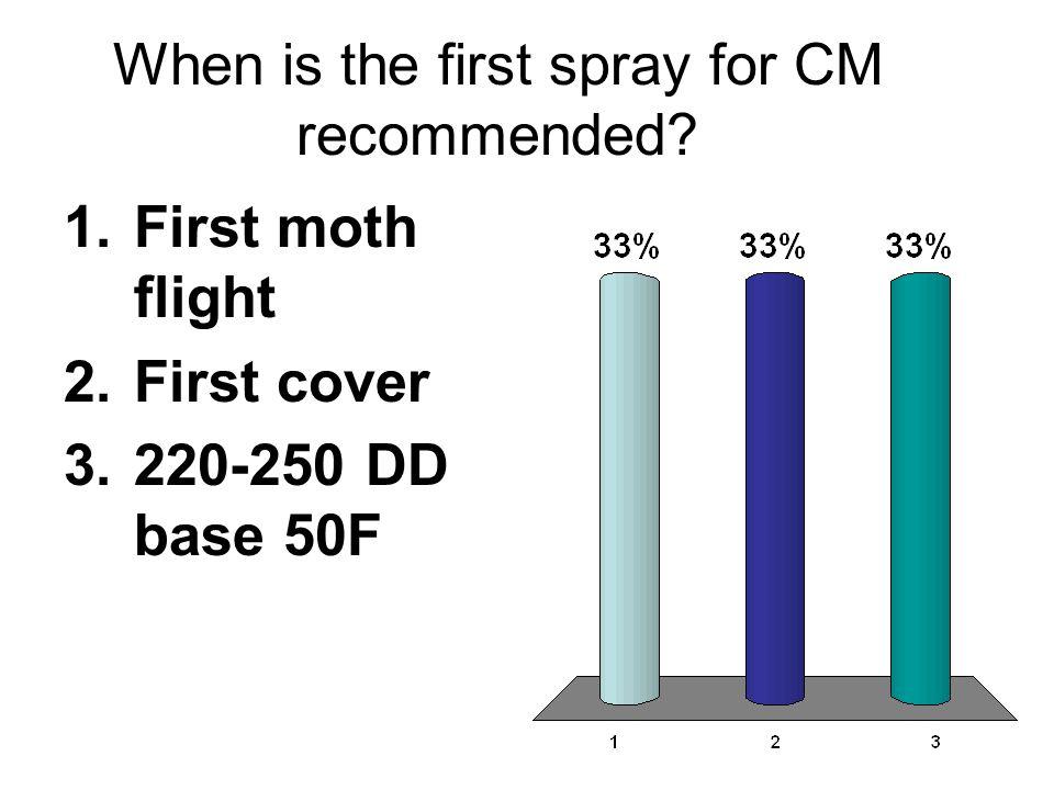 CM Spray Timings PETE Modified- PETE