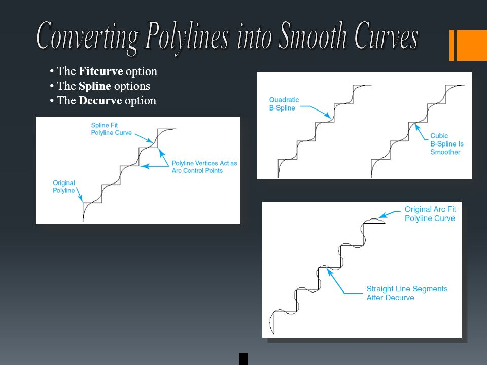 The Fitcurve option The Spline options The Decurve option