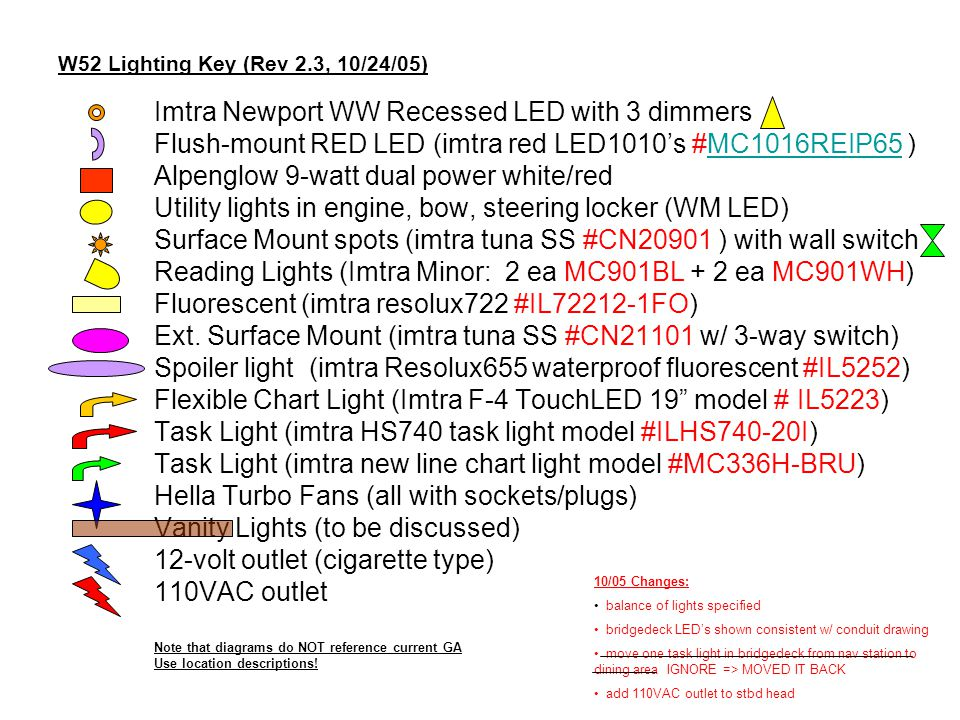 W52 Lighting Key (Rev 2.3, 10/24/05) Imtra Newport WW Recessed LED with 3 dimmers Flush-mount RED LED (imtra red LED1010's #MC1016REIP65 )MC1016REIP65 Alpenglow 9-watt dual power white/red Utility lights in engine, bow, steering locker (WM LED) Surface Mount spots (imtra tuna SS #CN20901 ) with wall switch Reading Lights (Imtra Minor: 2 ea MC901BL + 2 ea MC901WH) Fluorescent (imtra resolux722 #IL72212-1FO) Ext.