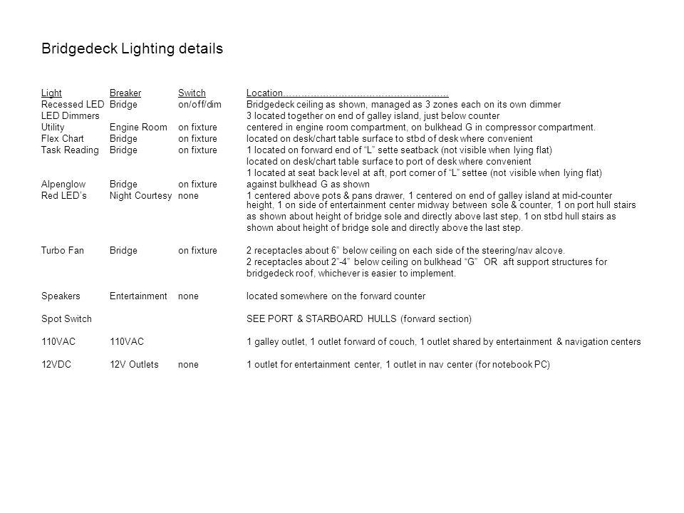 Bridgedeck Lighting details LightBreakerSwitchLocation……………………………………………...