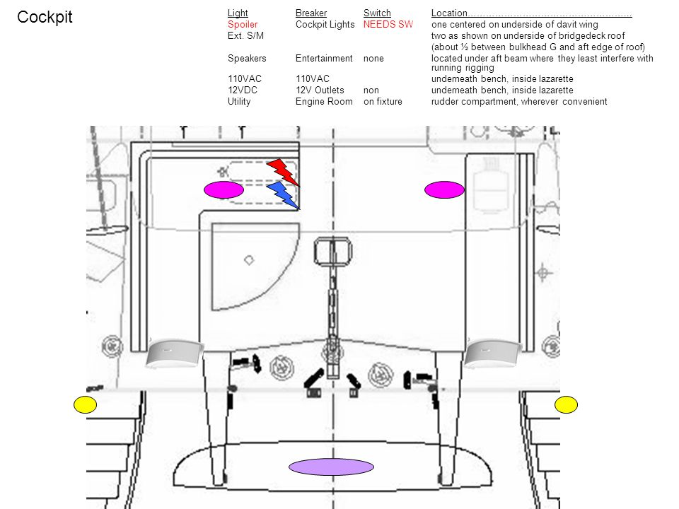 Cockpit LightBreakerSwitchLocation……………………………………………...