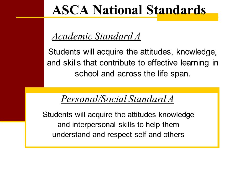 ASCA National Standards Academic Standard A Students will acquire the attitudes, knowledge, and skills that contribute to effective learning in school and across the life span.
