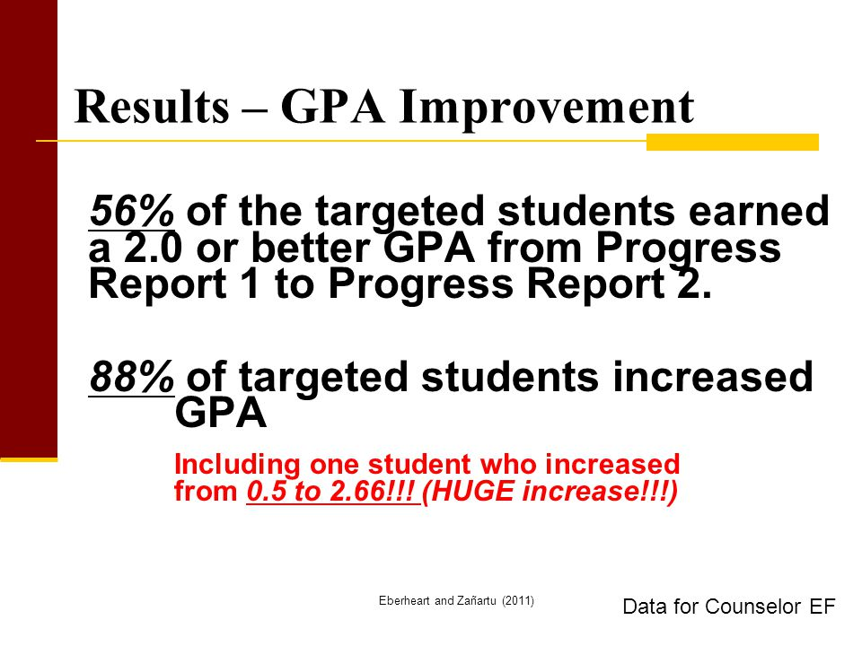 Results – GPA Improvement 56% of the targeted students earned a 2.0 or better GPA from Progress Report 1 to Progress Report 2.