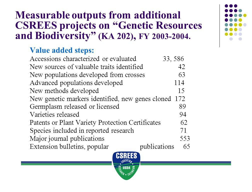 """Measurable outputs from additional CSREES projects on """"Genetic Resources and Biodiversity"""" (KA 202), FY 2003-2004. Value added steps: Accessions chara"""