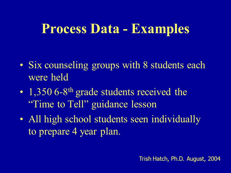 Process Data - Examples Six counseling groups with 8 students each were held 1,350 6-8 th grade students received the Time to Tell guidance lesson All high school students seen individually to prepare 4 year plan.