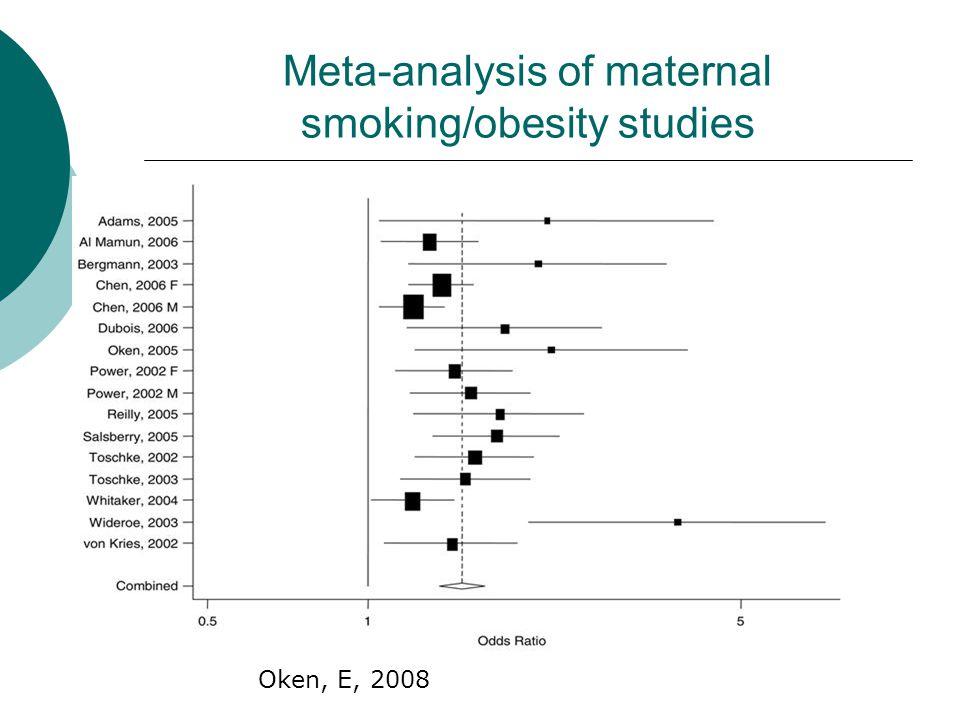 Meta-analysis of maternal smoking/obesity studies Oken, E, 2008