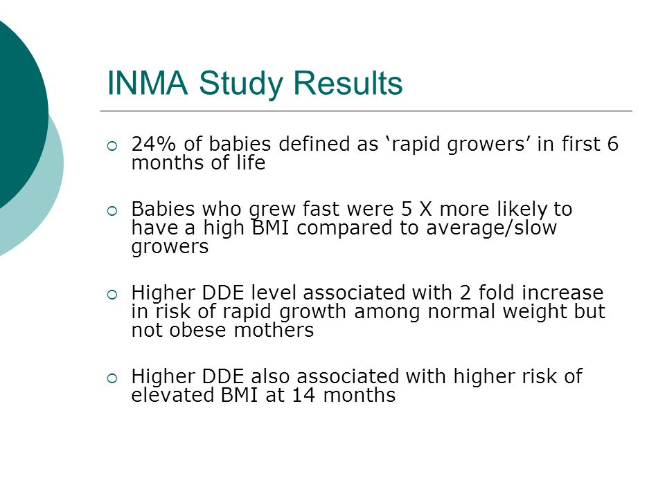 INMA Study Results  24% of babies defined as 'rapid growers' in first 6 months of life  Babies who grew fast were 5 X more likely to have a high BMI