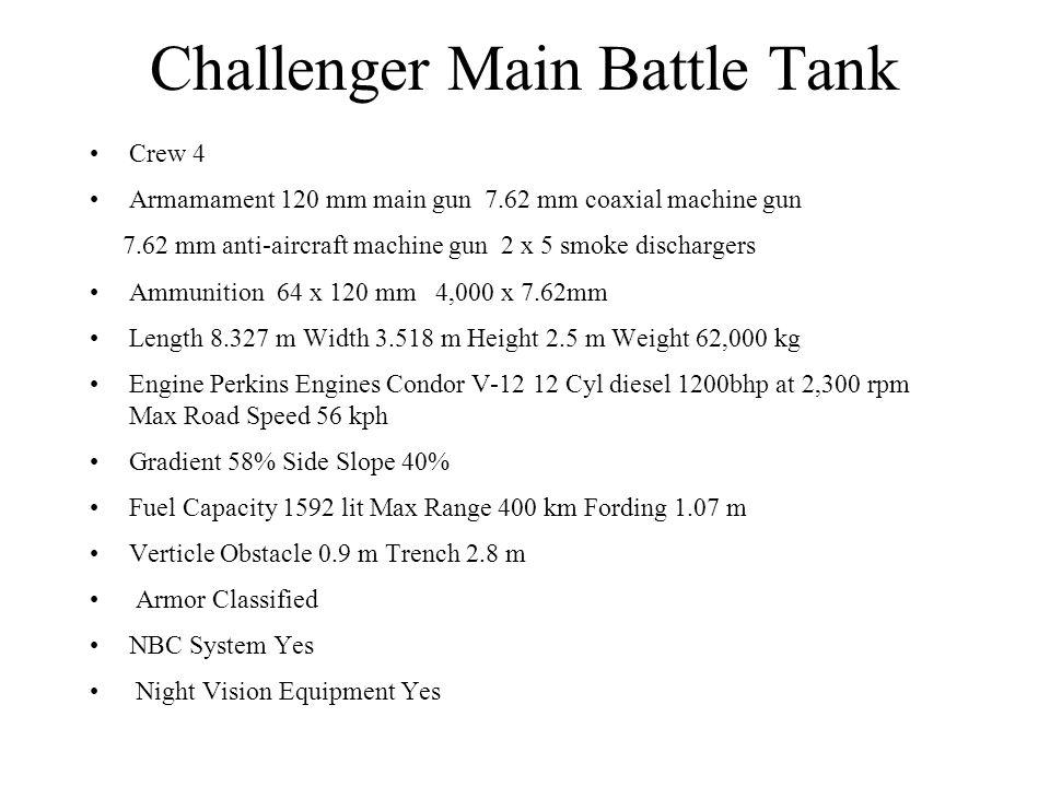 Challenger Main Battle Tank Crew 4 Armamament 120 mm main gun 7.62 mm coaxial machine gun 7.62 mm anti-aircraft machine gun 2 x 5 smoke dischargers Am