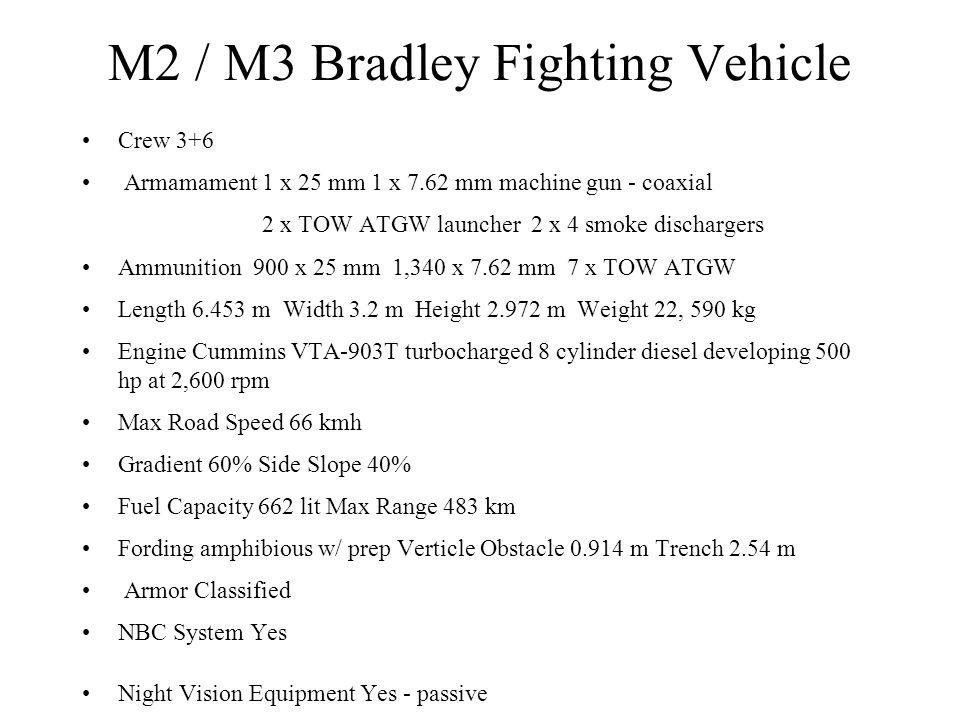 M2 / M3 Bradley Fighting Vehicle Crew 3+6 Armamament 1 x 25 mm 1 x 7.62 mm machine gun - coaxial 2 x TOW ATGW launcher 2 x 4 smoke dischargers Ammunit