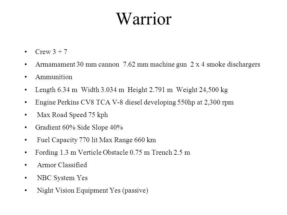 Warrior Crew 3 + 7 Armamament 30 mm cannon 7.62 mm machine gun 2 x 4 smoke dischargers Ammunition Length 6.34 m Width 3.034 m Height 2.791 m Weight 24