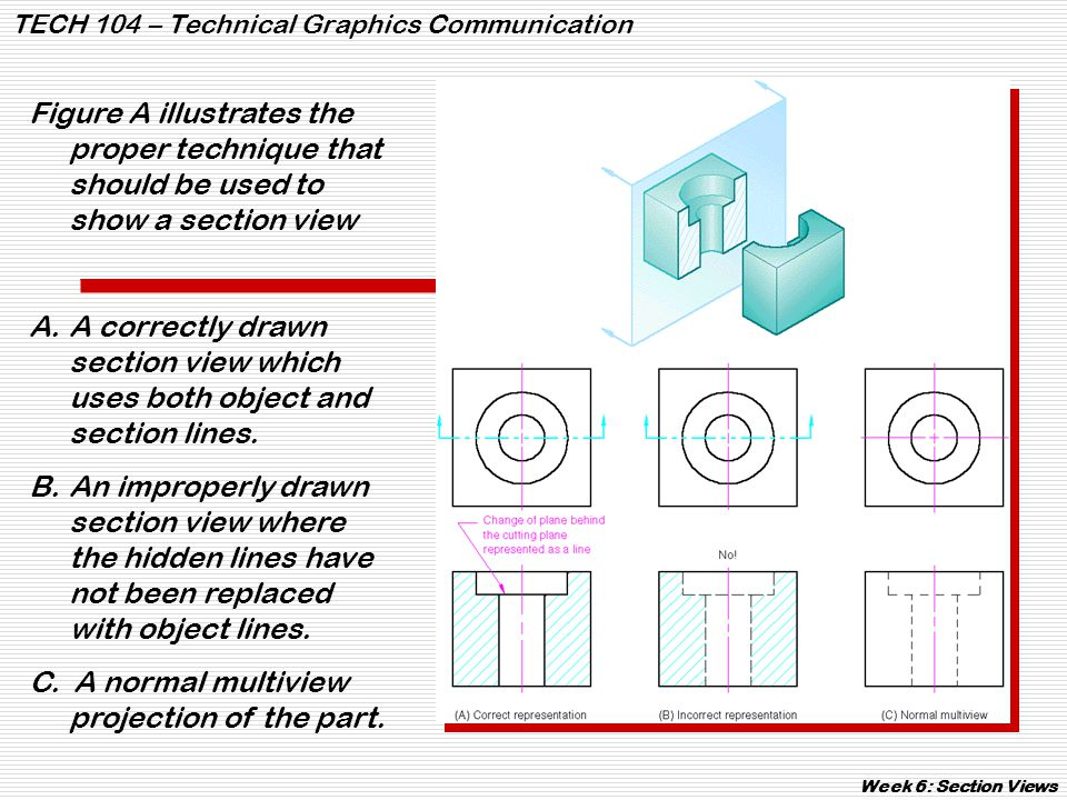 TECH 104 – Technical Graphics Communication Week 6: Section Views Figure A illustrates the proper technique that should be used to show a section view