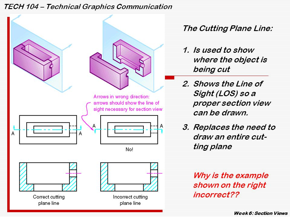 TECH 104 – Technical Graphics Communication Week 6: Section Views The Cutting Plane Line: 1.Is used to show where the object is being cut 2.Shows the