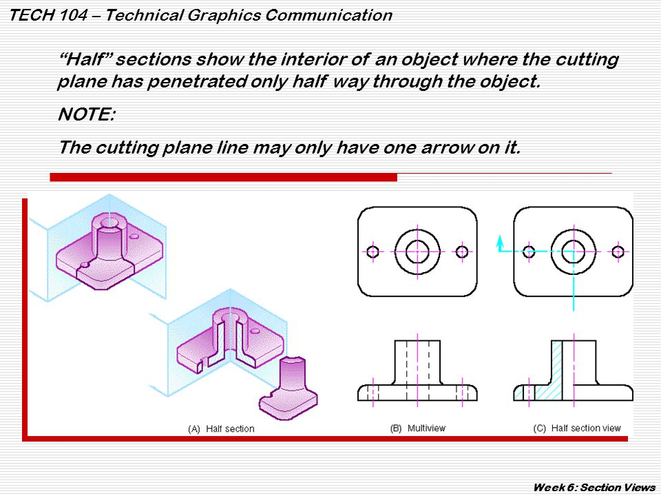 """TECH 104 – Technical Graphics Communication Week 6: Section Views """"Half"""" sections show the interior of an object where the cutting plane has penetrate"""