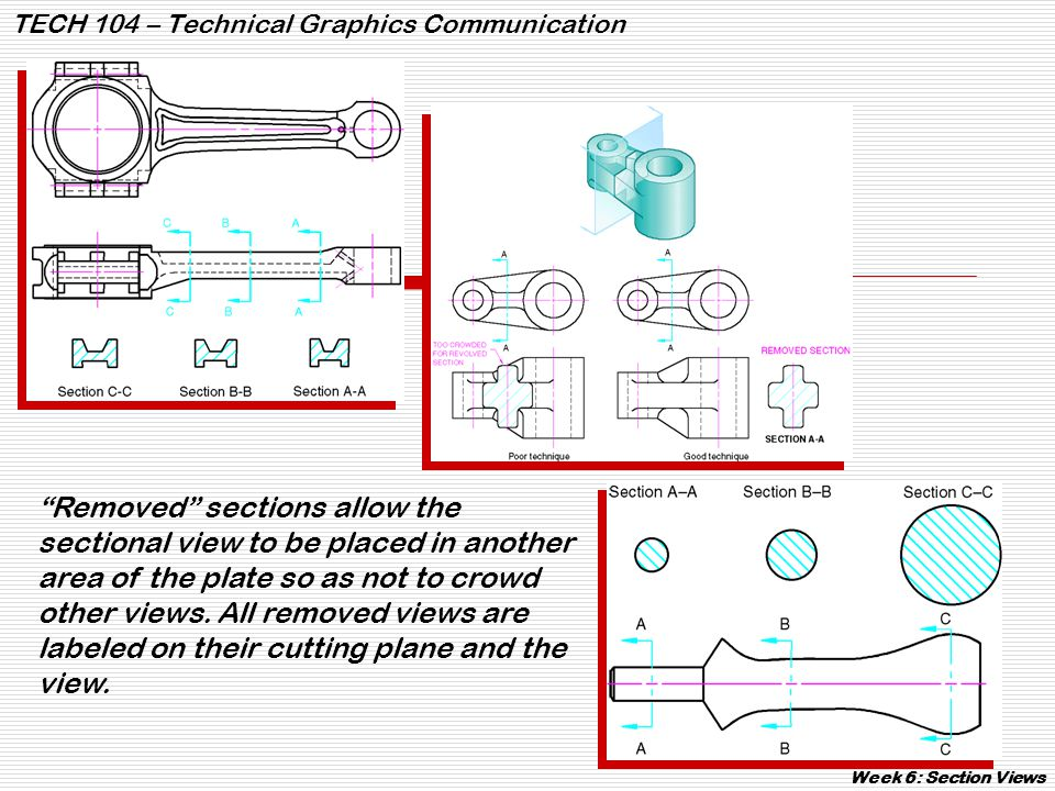 """TECH 104 – Technical Graphics Communication Week 6: Section Views """"Removed"""" sections allow the sectional view to be placed in another area of the plat"""