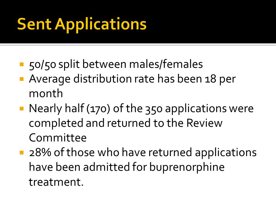  50/50 split between males/females  Average distribution rate has been 18 per month  Nearly half (170) of the 350 applications were completed and returned to the Review Committee  28% of those who have returned applications have been admitted for buprenorphine treatment.