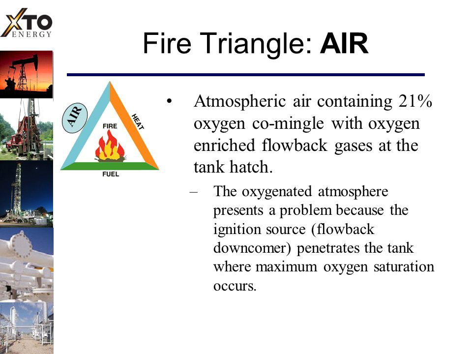 Fire Triangle: AIR Atmospheric air containing 21% oxygen co-mingle with oxygen enriched flowback gases at the tank hatch. –The oxygenated atmosphere p