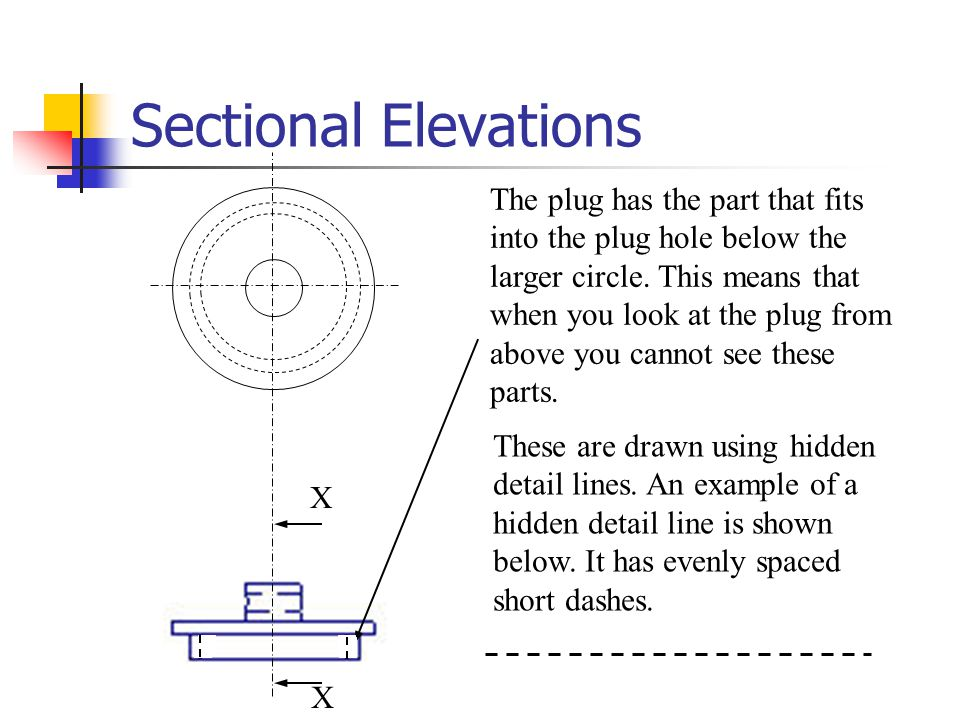 Sectional Elevations These are drawn using hidden detail lines. An example of a hidden detail line is shown below. It has evenly spaced short dashes.