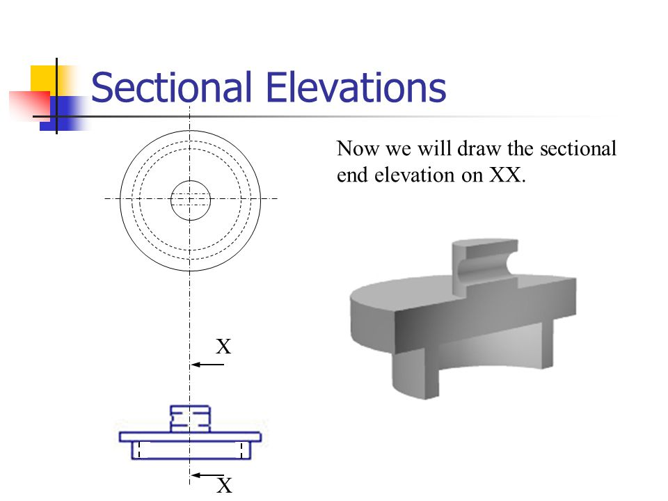 Sectional Elevations X X Now we will draw the sectional end elevation on XX.