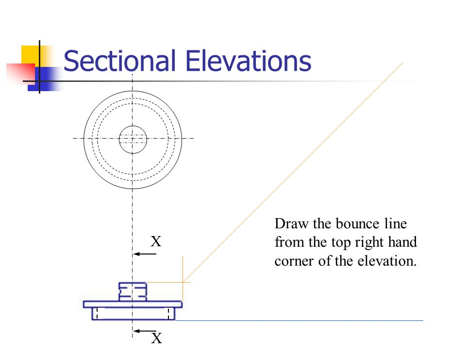 Sectional Elevations X X Draw the bounce line from the top right hand corner of the elevation.