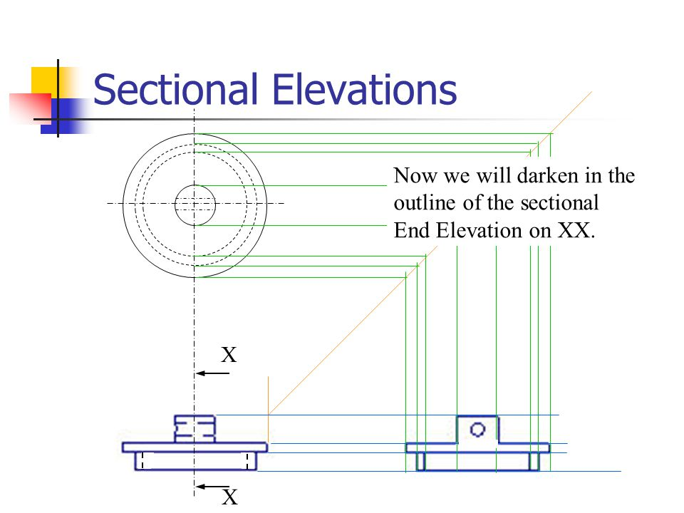 Sectional Elevations X X Now we will darken in the outline of the sectional End Elevation on XX.