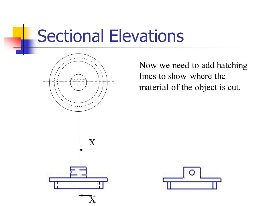 Sectional Elevations X X Now we need to add hatching lines to show where the material of the object is cut.