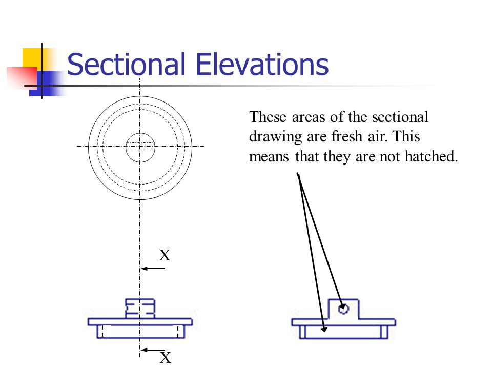 Sectional Elevations X X These areas of the sectional drawing are fresh air. This means that they are not hatched.